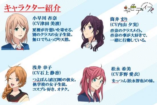 TVアニメ『虹色デイズ』先行上映会レポート
